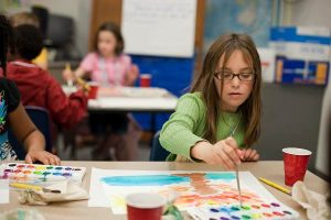 Art Classes For Kids - Benefits